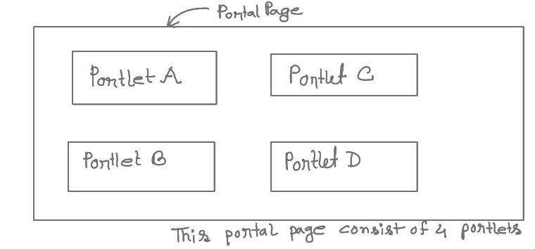 portal-page