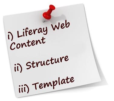 Web Content Display