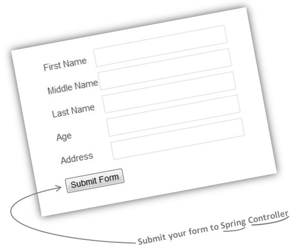 form-submit-spring-mvc-portlet