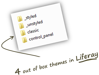 four-out-of-box-themes