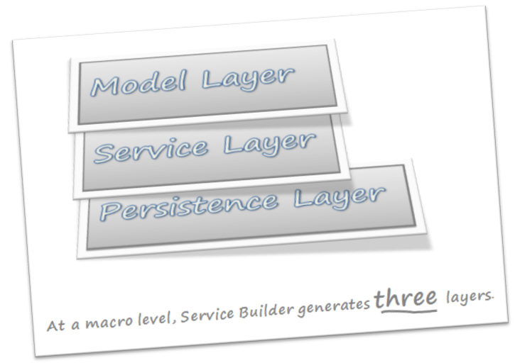 threee-layers-generated-by-service-builder