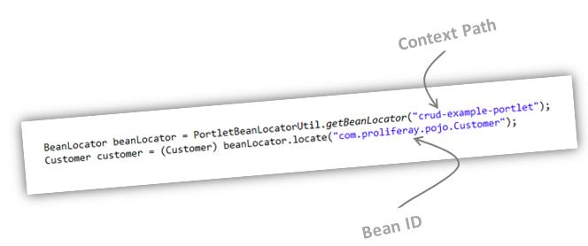 Access-Bean