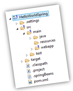 hello-world-spring-project-structure