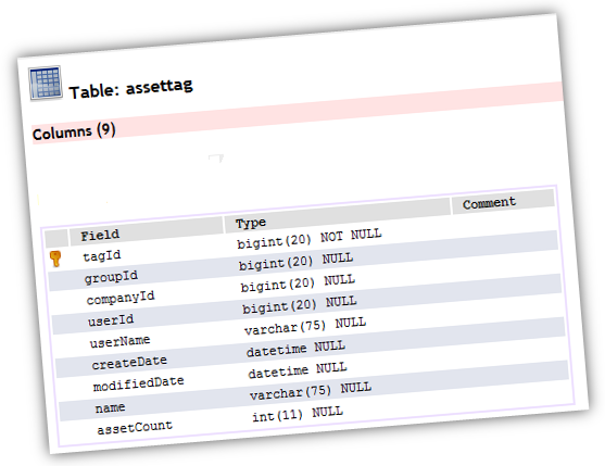 liferay-asset-tag-table